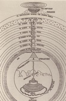 Lectures, December 09, 2019, 12/09/2019, Dante and Cosmology