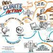 Symposiums, September 20, 2017, 09/20/2017, Paths to Action on Climate Change